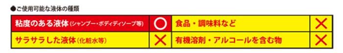 ご使用可能な液体の種類 OK:粘度のある液体 NG:食品・調味料など、サラサラした液体(化粧水等)、有機溶剤・アルコールを含む物