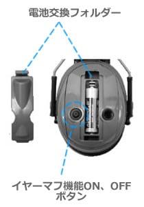 イヤーマフ PTL MT155H530A (遮音値27dB) ヘッドバンド PELTOR製 【防音/遮音】