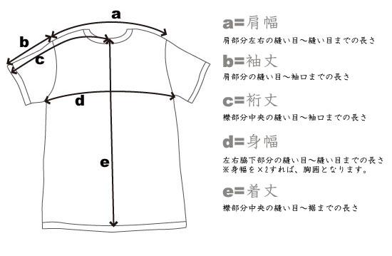 サイズの測り方見方 肩幅