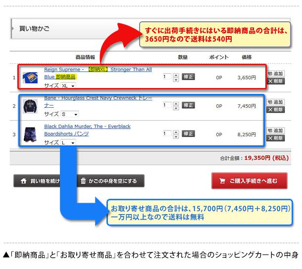 「即納商品の合計が一万円未満」&「お取り寄せの合計額が1万円以上」の場合