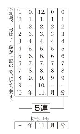 欧文日付(明朝体)