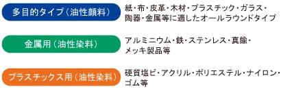 シヤチハタTATスタンプ台(プラスチック用)