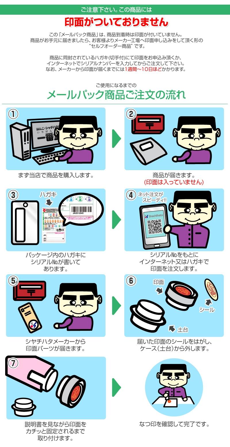メールパックご注文の流れ