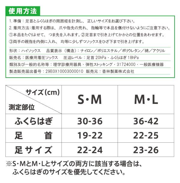 使用方法・サイズ表