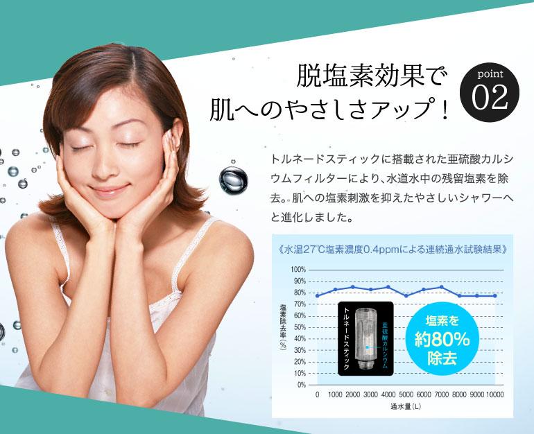 脱塩素効果で肌へのやさしさアップ!