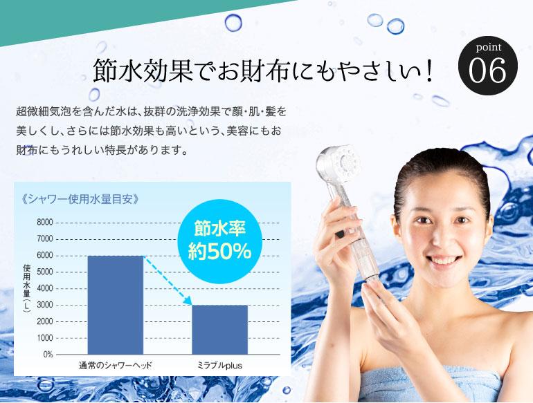 節水効果でお財布にもやさしい!