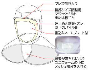 フルフードキャップ FD70151(清涼タイプ)