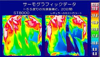 【サンエス】冷凍倉庫用防寒パンツ ST8005 【防寒着・作業服・防寒対策】