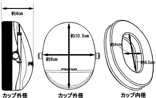 イヤーマフ H510P3E (NRR21dB) PELTOR 【防音・騒音対策】