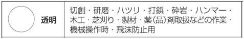 【理研化学】防災面/溶接面 350MX (クリアレンズ) 【作業用・シールド・防護面】