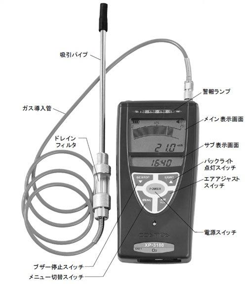 【新コスモス電機】 酸素濃度計 コスモテクターXP-3180【タンク内点検・酸素濃度点検】