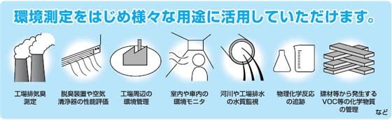 【新コスモス電機】ポータブル型ニオイセンサ XP-329IIIR【脱臭装置や空気清浄機の性能確認】