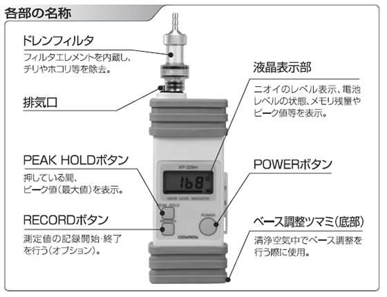 【新コスモス電機】ポータブル型ニオイセンサmini XP-329m【脱臭装置や空気清浄機の性能確認】