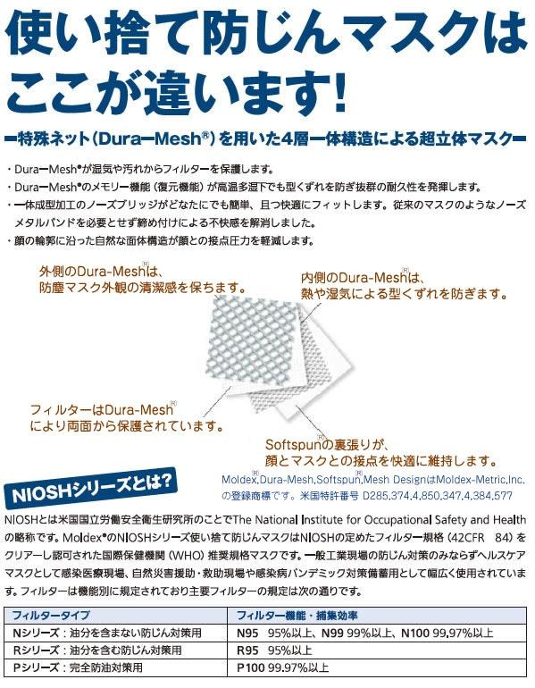 【モルデックス】 使い捨て式防塵マスク M2600N95 Mサイズ(15枚入)【粉塵・作業用・医療用】