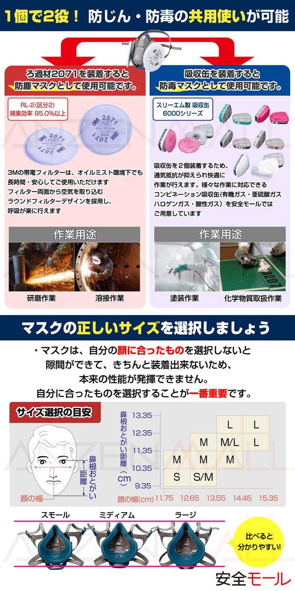 1商品画像6500QLは1個で2役!防塵・防毒の共用使いが可能!マスクは正しいサイズを選びましょう。