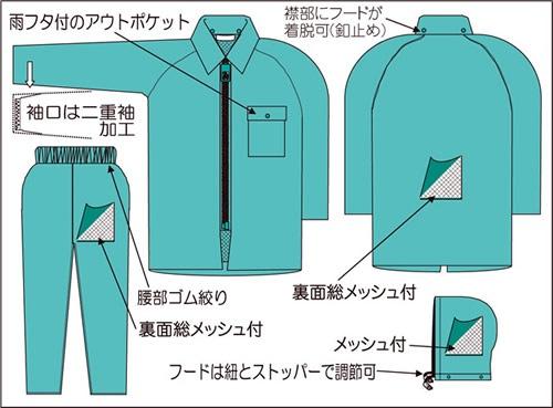 【富士ビニール工業】 シンプルコート裏付 5L(上下セット)【業務用・作業用・レインコート 】