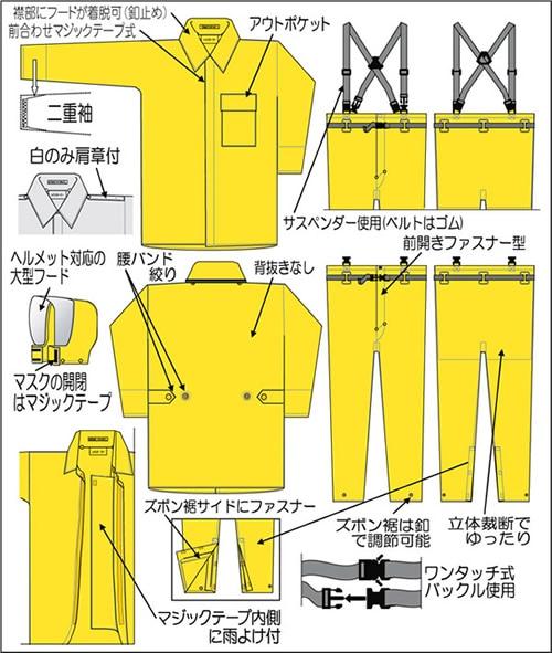 【富士ビニール工業】 レインストーリー3800 4L(上下セット)【業務用・作業用・レインコート 】