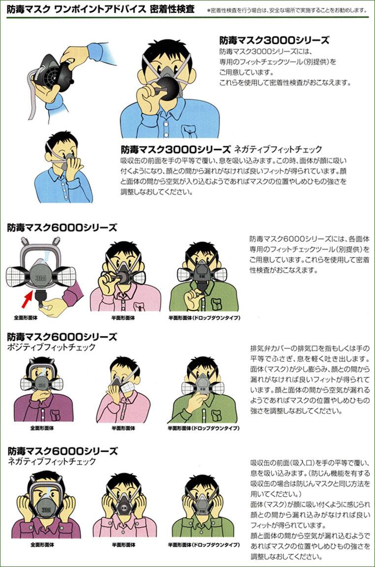 防毒マスク ワンポイントアドバイス 密着性検査