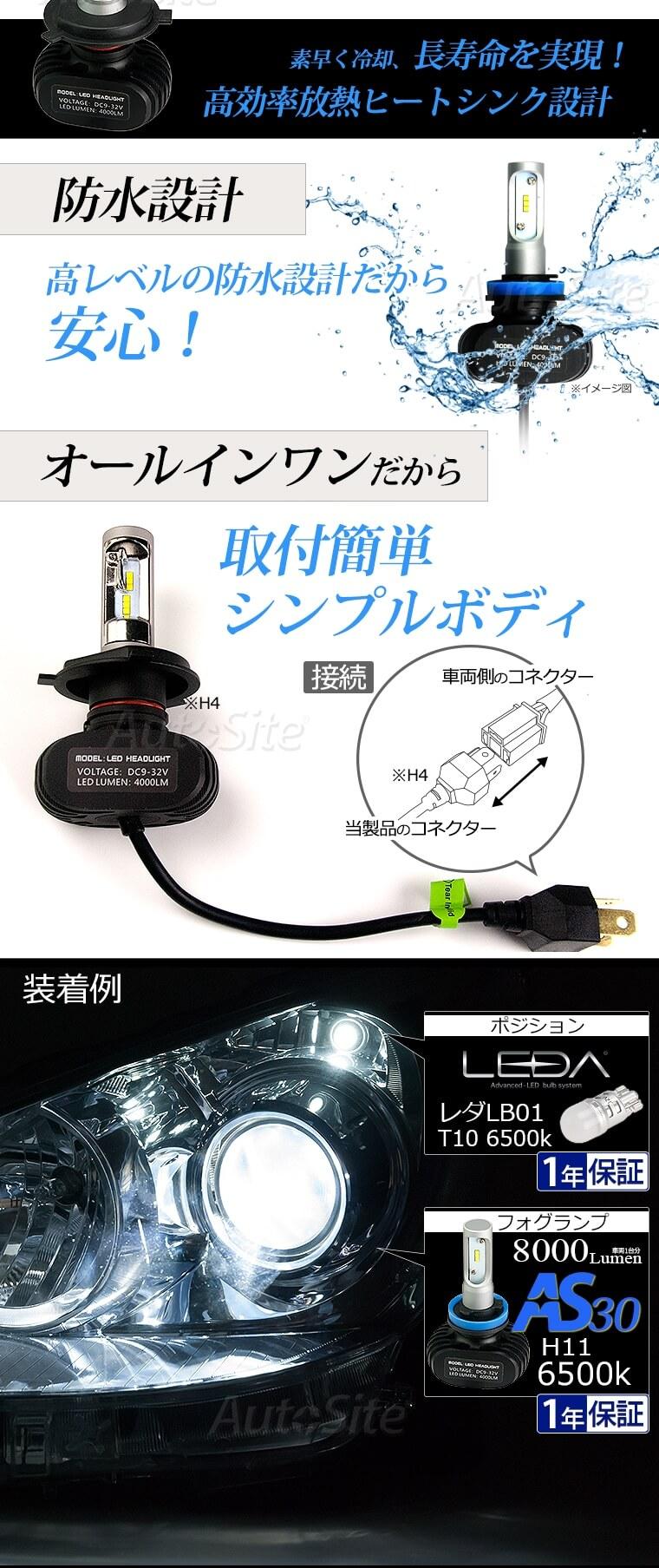 AutoSite LED ハイビーム フォグランプ