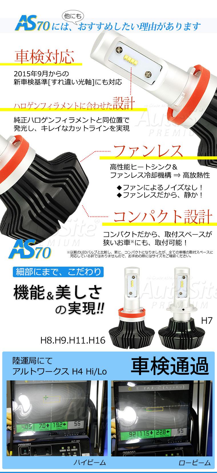 AutoSite LED ヘッドライト フォルランプ