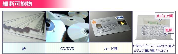 細断可能物 紙・CD/DVD・カード類