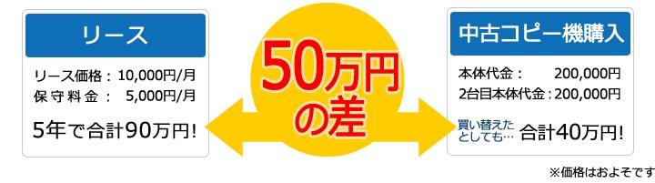 中古コピー機購入はリースより70万円安い