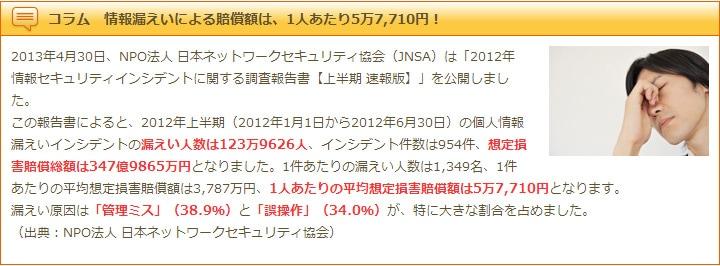 コラム 情報漏えいによる賠償額は、1人あたり5万7,710円