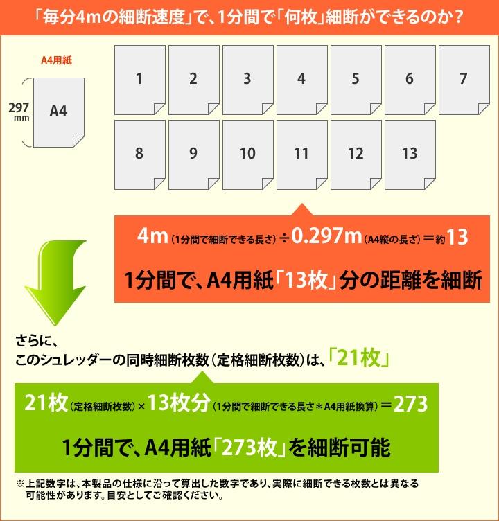 アコ・ブランズ・ジャパン シュレッドマスタープロ GCS660Xの細断速度