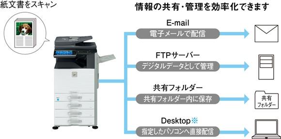 SHARP MX-3640FN