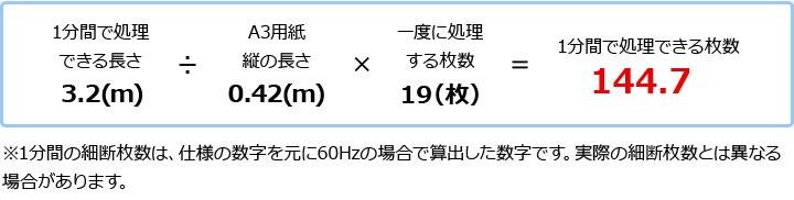 S400M 1分間で細断できる枚数を計算した結果、約145枚