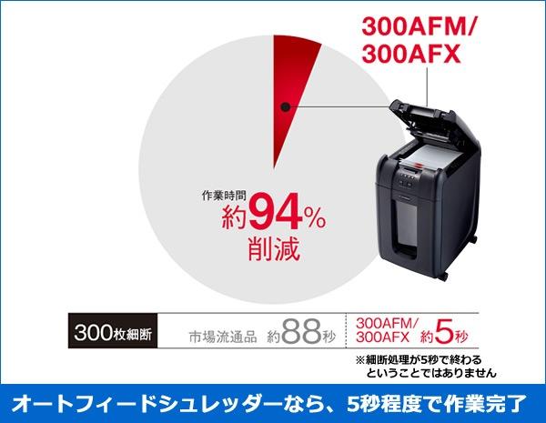 アコ・ブランズ・ジャパンのオートフィードシュレッダー【GCS300AFM】を使用したい際の推定作業時間を表した円グラフ