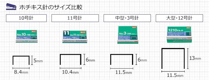 ホッチキスの針のサイズ比較表