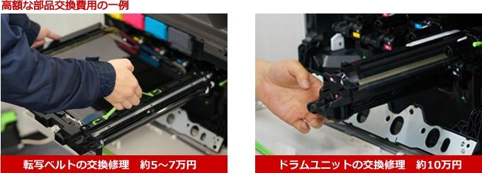 コピー機の高額な部品交換の一例