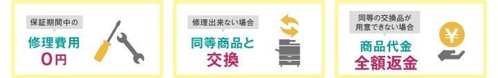 延長保証サービスの特徴