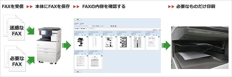 受信FAXを見てから印刷できる機能なら不要なFAXは印刷しなくて済むので、用紙やトナーを節約できます。
