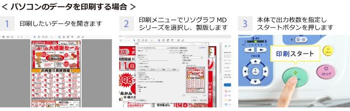 理想科学MDシリーズの原稿台操作イメージ
