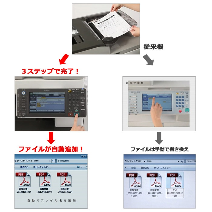 MP C3303 SPFの操作パネルで電子化が簡単
