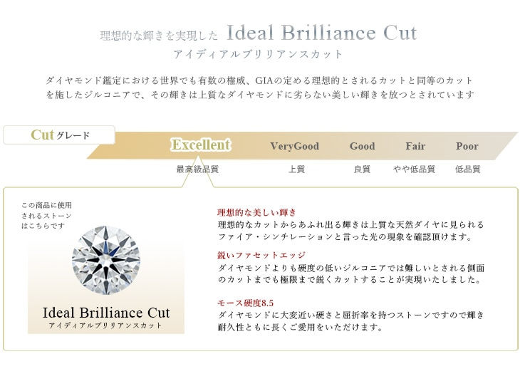 Ideal Brilliance Cut