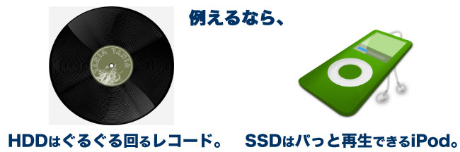 HDDとSSDの違い