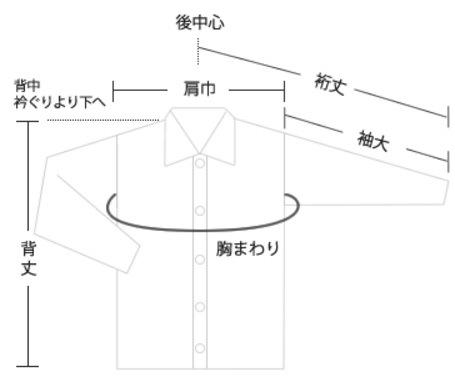 採寸箇所デザイン図