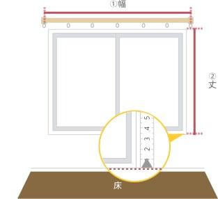 A-2.窓が床までない『腰窓』の場合