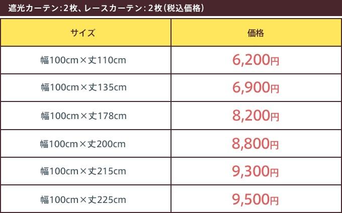 ct8021(4枚セット)価格表