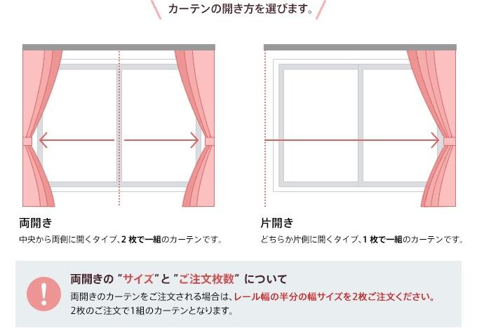 カーテンの開き方を選びます。