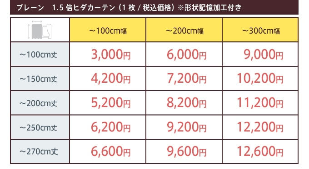 価格表(プレーン/1.5倍ヒダ)