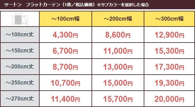 価格表(ツートン/フラット)