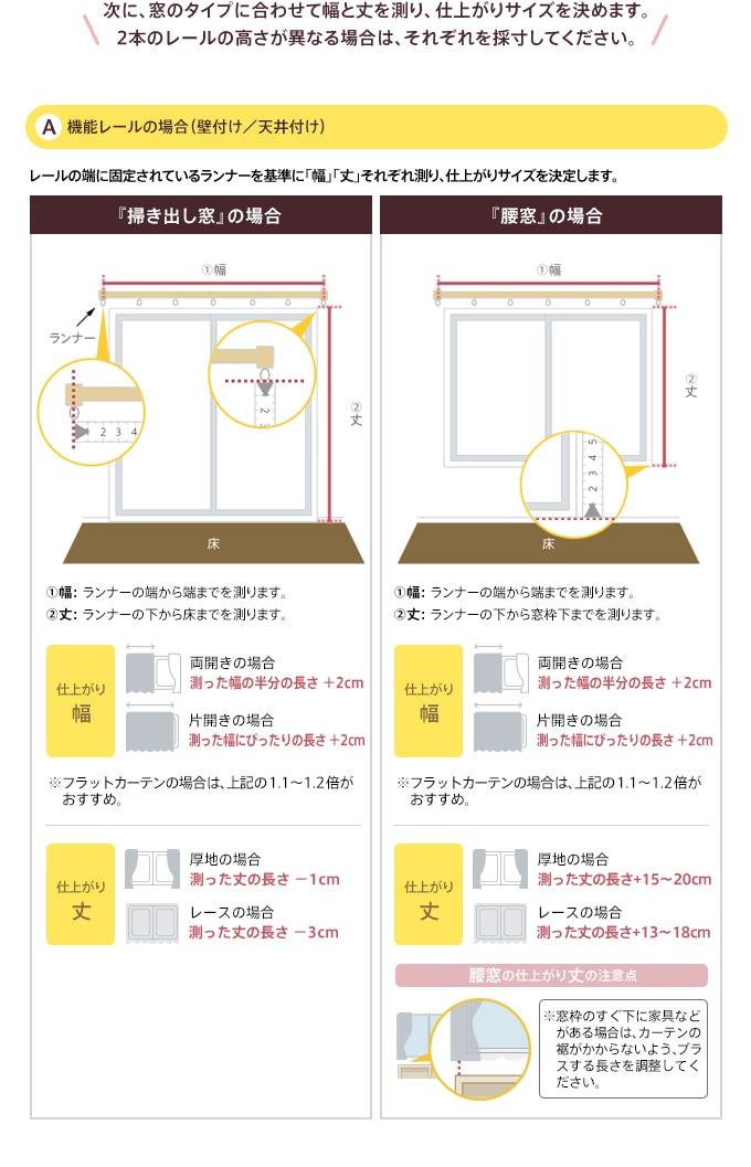 窓のタイプに合せて幅と丈を計り、仕上がりサイズを決めます。A.【機能レールの場合(壁付け/天井付け)】