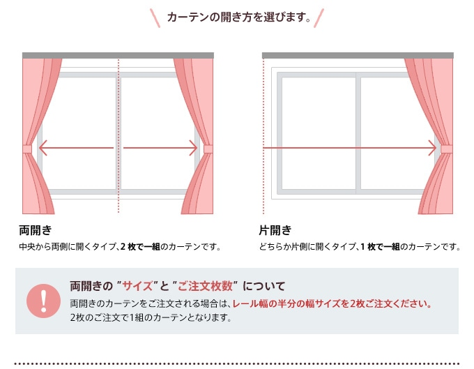 (1)カーテンの開き方を選びます。