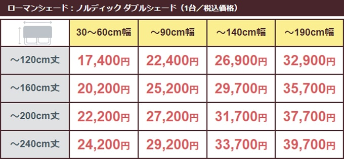 価格表(ダブル)