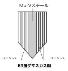 63層ダマスカス鋼