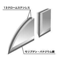 TAMAHAGANE「竹」包丁シリーズ